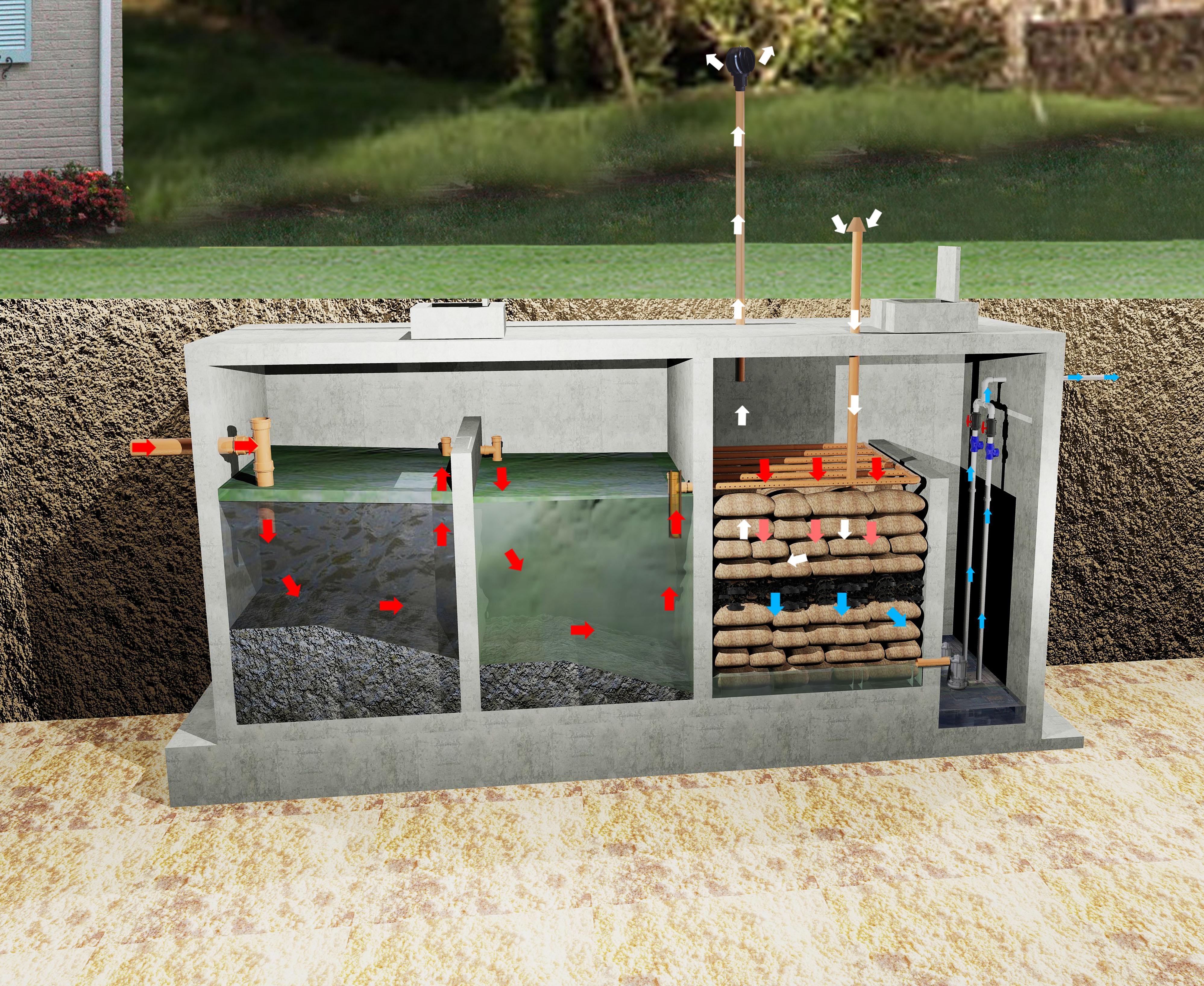 Mecabio waste water treatment